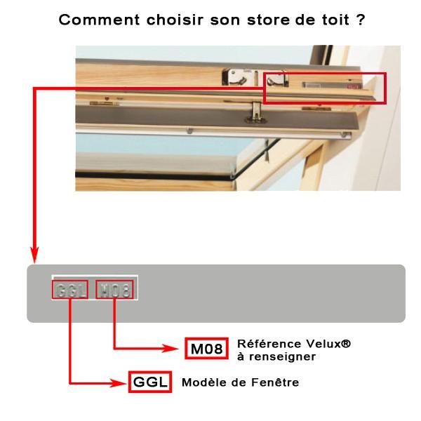 Montage Store Velux