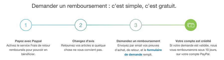 PaypalStore pas cher